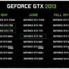 3D-прискорювач geforce gtx 760 виявиться останнім представником нового покоління карт nvidia в цьому році