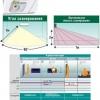 Econavi - еко-технологія кондиціонерів panasonic для економії електроенергії