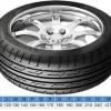 Індекси швидкості шин