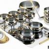 Як правильно мити металевий посуд?