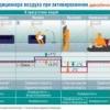 Кондиціонери panasonic обзавелися новою функцією активності autocomfort
