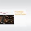 Технологія babyliss i-temperature - стабільна температура під час всього процесу укладання волосся